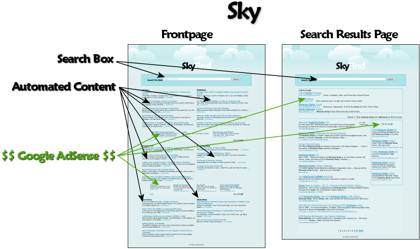 Adsense Search Engine Script - Website Scripts - Website ...